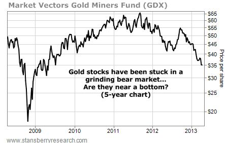 Are Gold Stocks Near the Bottom?
