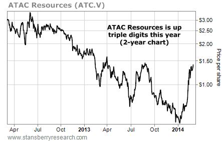 atc.v chart